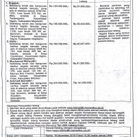 BTPN Krian, tanah bangunan SHM No. 742, luas 285 m2, Ds. Candiharjo, Ngoro, Mojokerto