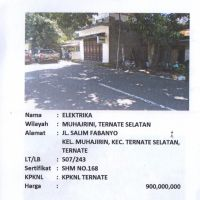 BTN TTE: Sebidang tanah luas 507 m2 berikut bangunan, sesuai SHM No. 168/Kelurahan Muhajirin, Ternate