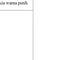 Kejaksaan Kobar Lot 4 : 1 ( satu ) unit HP Nokia warna putih