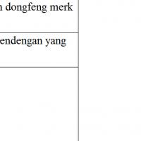Kejaksaan Kobar Lot 6 : 1 ( satu ) unit mesin dongfeng merk Tianli dan 4 ( empat ) buah gelendengan yang terbuat dari besi (satu paket)