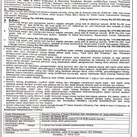 Bank Mandiri Sby, tanah bangunan, SHM No. 66, luas 1349 m2, SHM No. 69 LT 411, Desa Kebonsari, Kecamatan Candi, Kabupaten Sidoarjo
