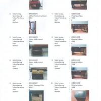 Balmon.SFR.KelasII.PTK: 1 (satu) paket barang inventaris kantor