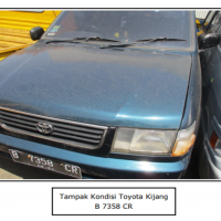 KCU AP.II: 1 (satu) paket aktiva tetap berupa kendaraan dan barang lainnya